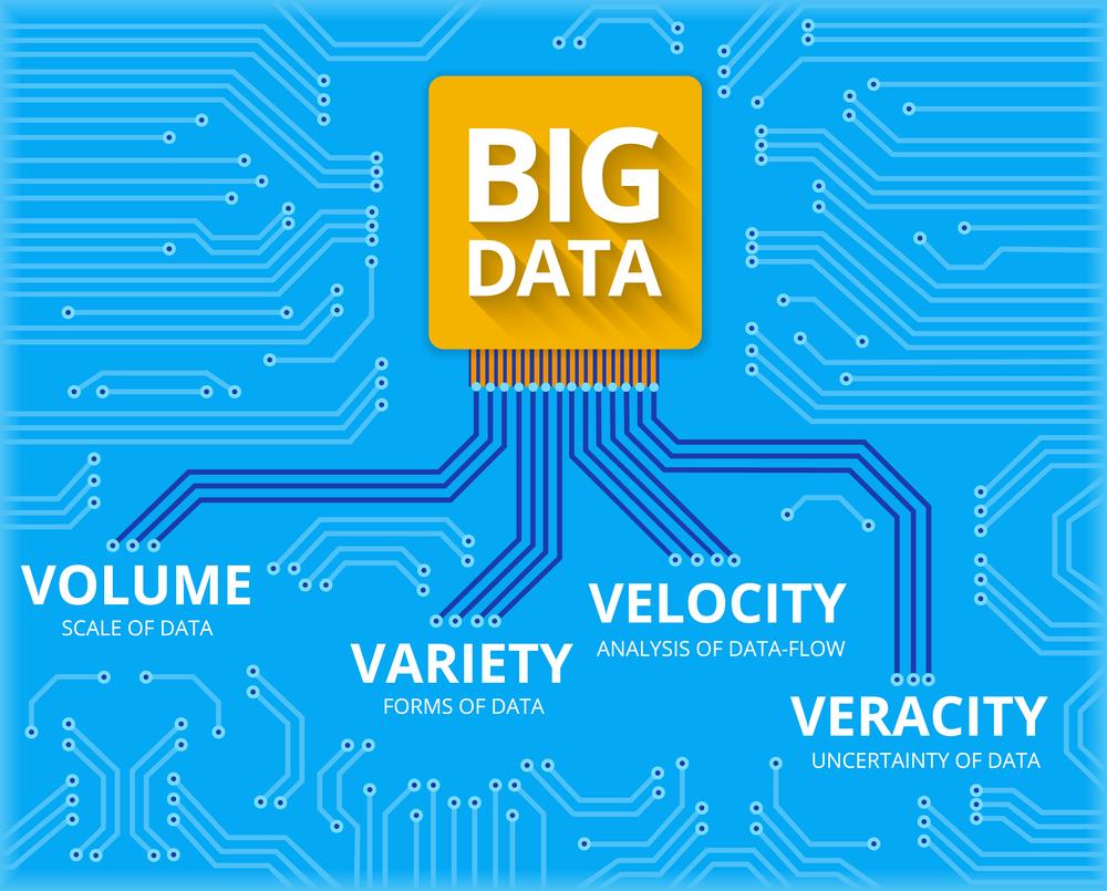 Big Data - caratteristiche - le 4 V
