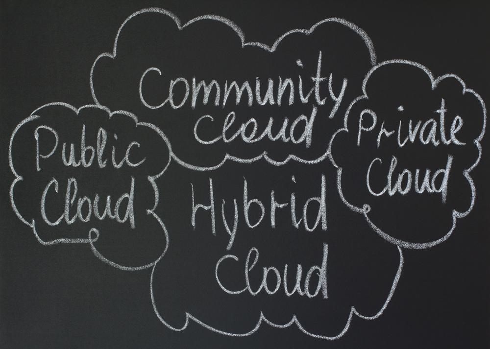 Hybrid Cloud tra Private e Public Cloud