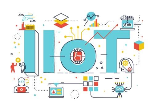 IIoT - acronimo di Industrial Internet of Things
