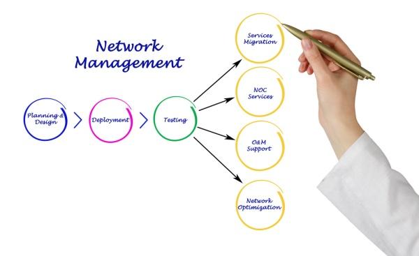 Network Management - pillar
